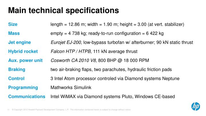 Main technical specifications