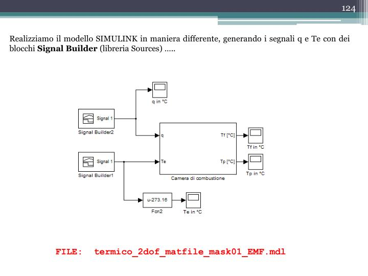 Realizziamo il modello SIMULINK in maniera differente, generando i segnali q e Te con dei blocchi