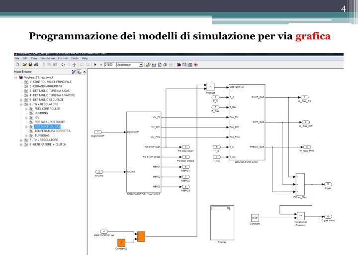 Programmazione dei modelli di simulazione per via