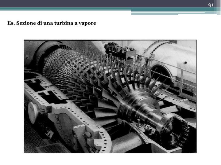 Es. Sezione di una turbina a vapore