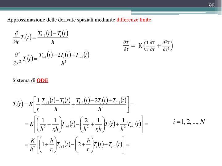 Approssimazione delle derivate spaziali mediante