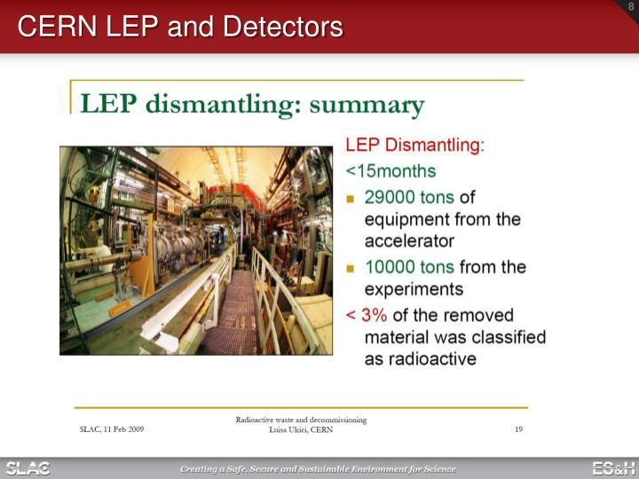 CERN LEP and Detectors