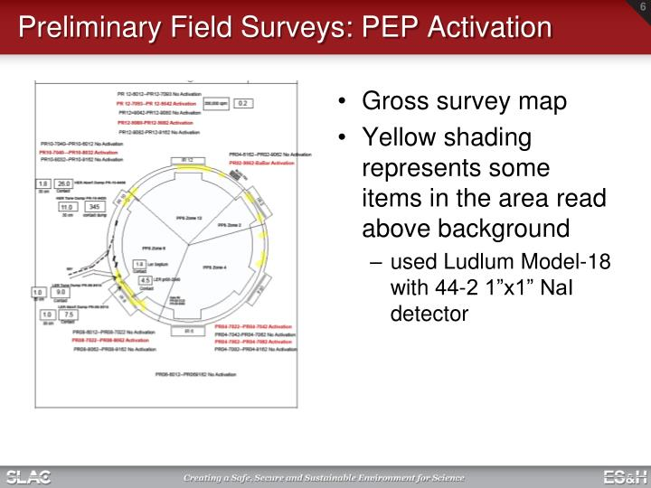 Preliminary Field Surveys: PEP Activation