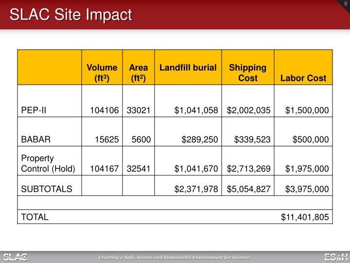 SLAC Site Impact