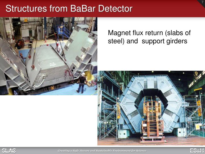 Structures from BaBar Detector