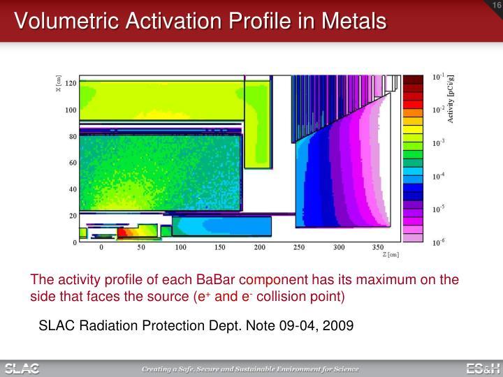 Volumetric Activation Profile in Metals