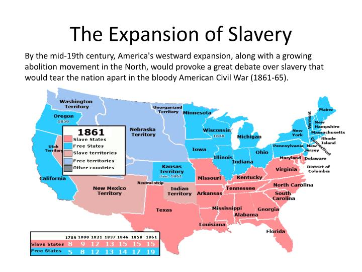 The Expansion of Slavery