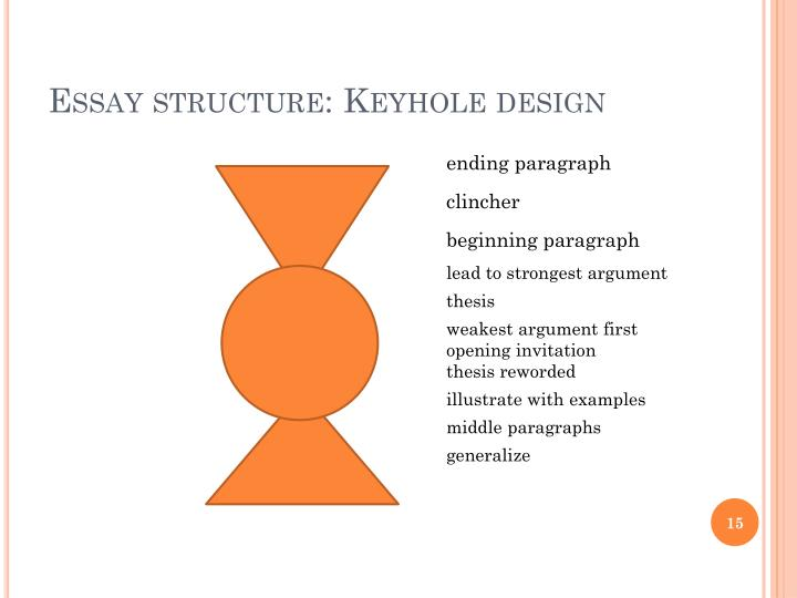 keyhole essay structure