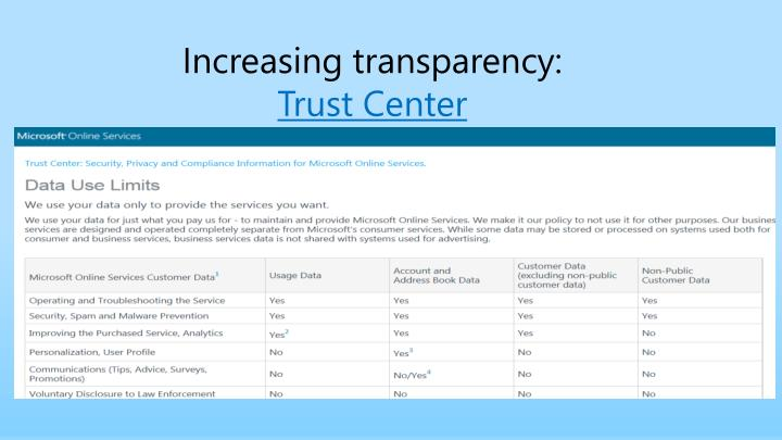 Increasing transparency: