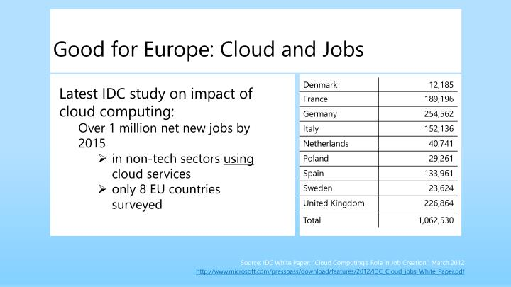 Good for Europe: Cloud and Jobs
