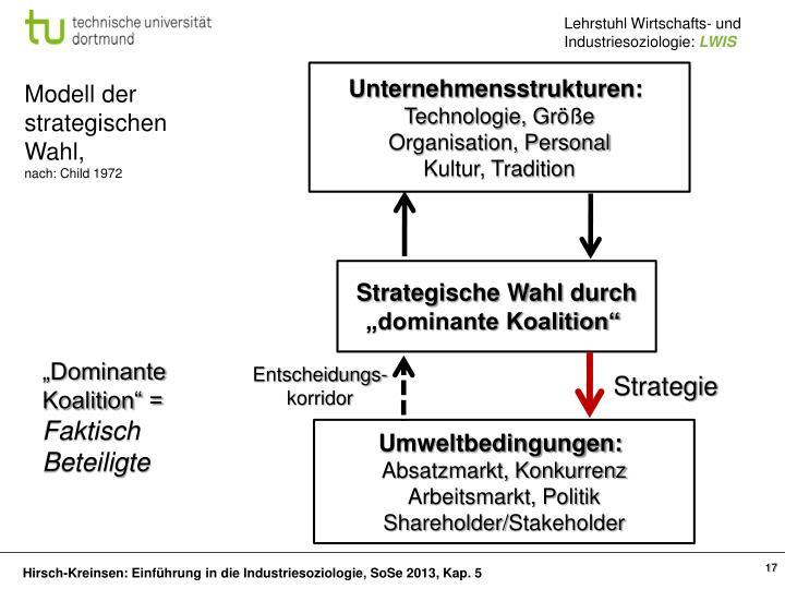 Unternehmensstrukturen: