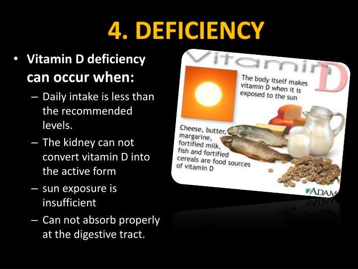 4. DEFICIENCY