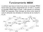 funcionamiento mesh