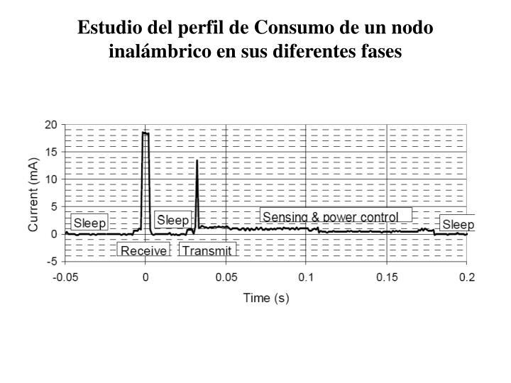 Estudio del perfil de Consumo de un nodo inalámbrico en sus diferentes fases