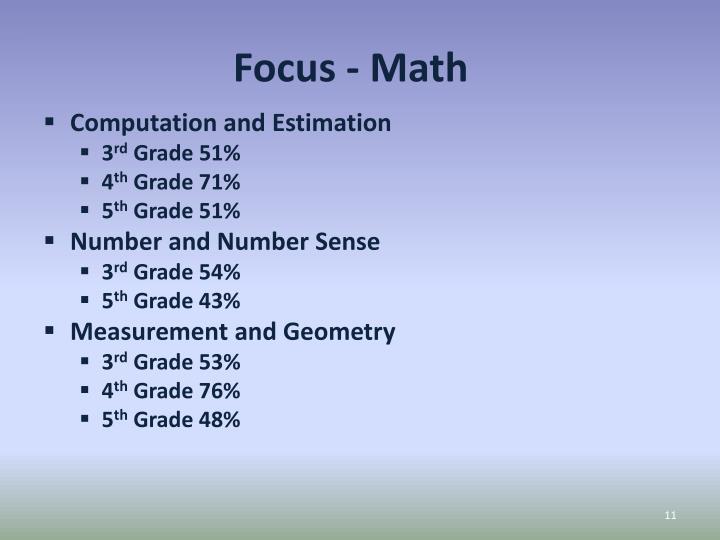 Focus - Math