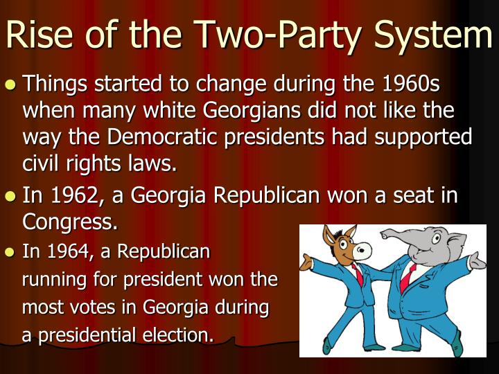 Rise of the Two-Party System