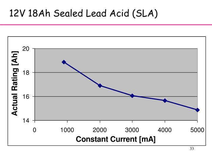 12V 18Ah Sealed Lead Acid (SLA)