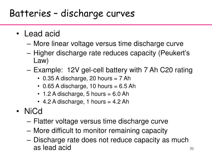 Batteries – discharge curves