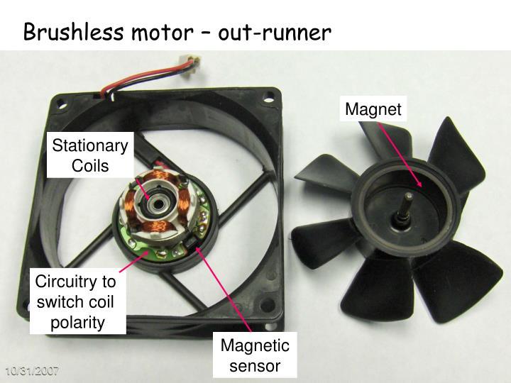 Brushless motor – out-runner