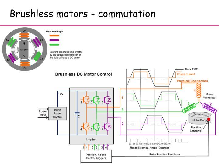 Brushless motors - commutation