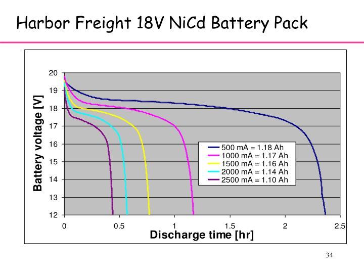 Harbor Freight 18V NiCd Battery Pack