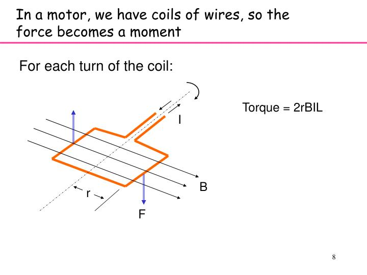 In a motor, we have coils of wires, so the force becomes a moment