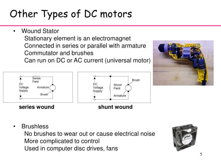 Other Types of DC motors