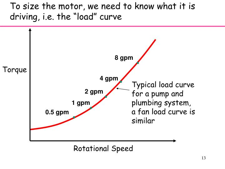 "To size the motor, we need to know what it is driving, i.e. the ""load"" curve"