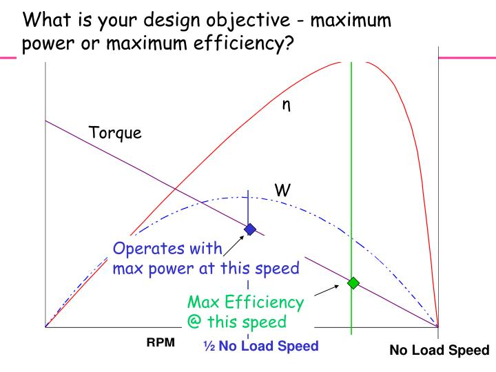 What is your design objective - maximum power or maximum efficiency?
