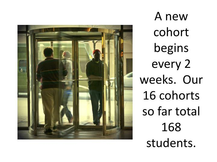 A new cohort begins every 2 weeks.  Our 16 cohorts so far total 168 students.