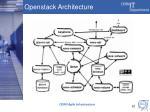openstack architecture1