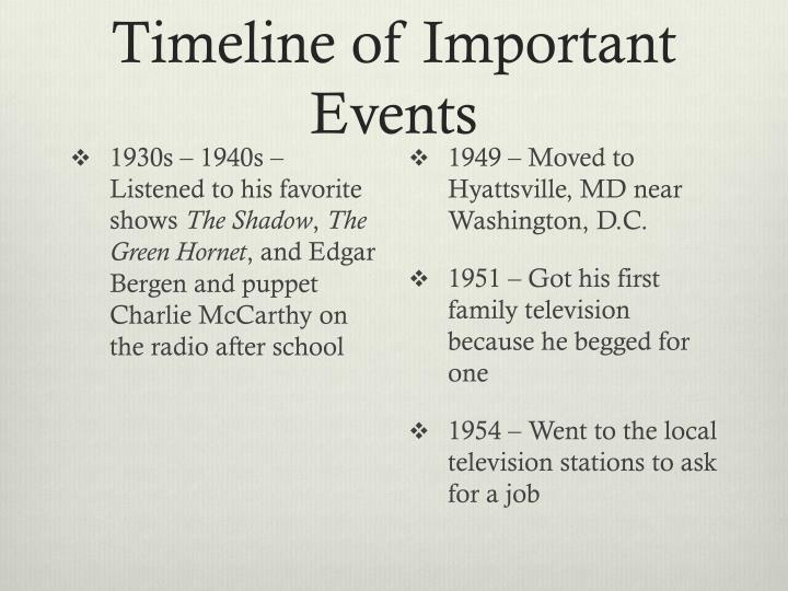 Timeline of important events
