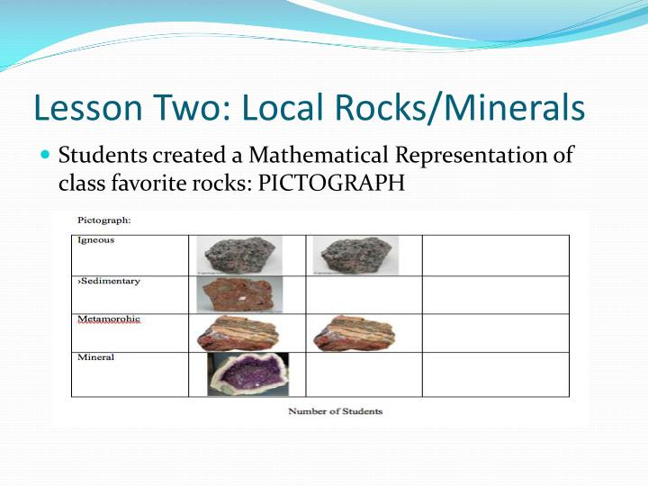 Lesson Two: Local Rocks/Minerals