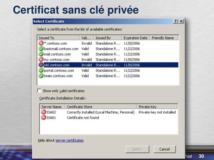 Certificat sans clé privée