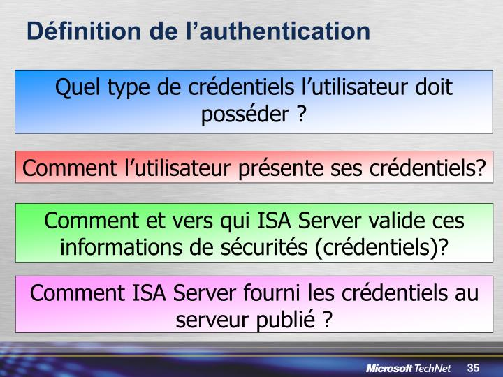 Définition de l'authentication