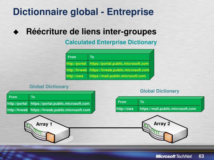 Dictionnaire global - Entreprise