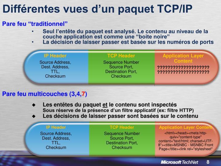 Différentes vues d'un paquet TCP/IP
