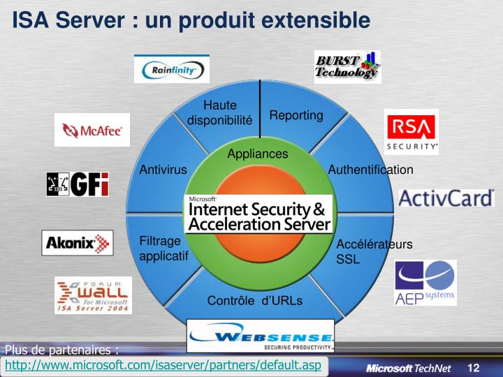 ISA Server : un produit extensible