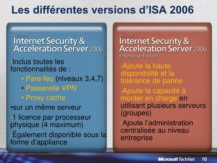 Les différentes versions d'ISA 2006