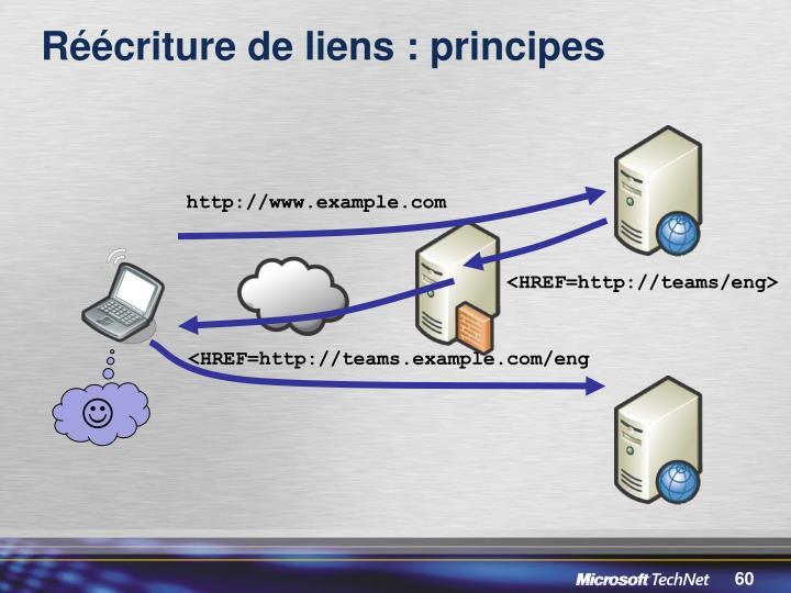 Réécriture de liens : principes
