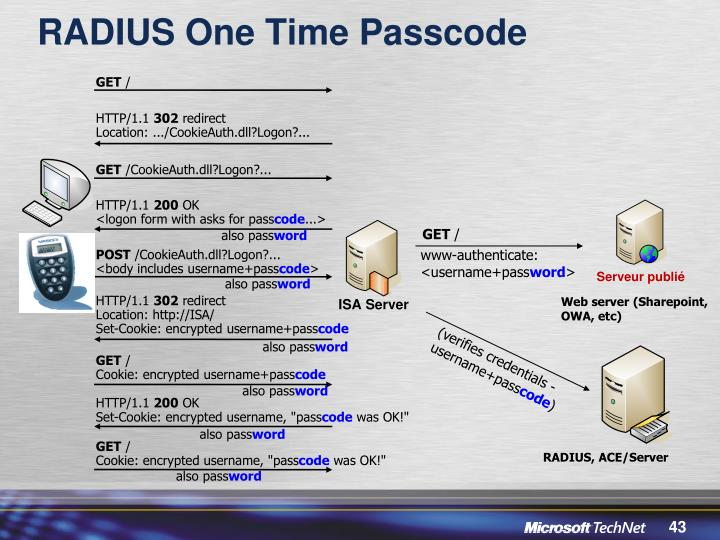 RADIUS One Time Passcode