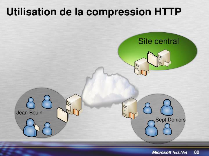 Utilisation de la compression HTTP