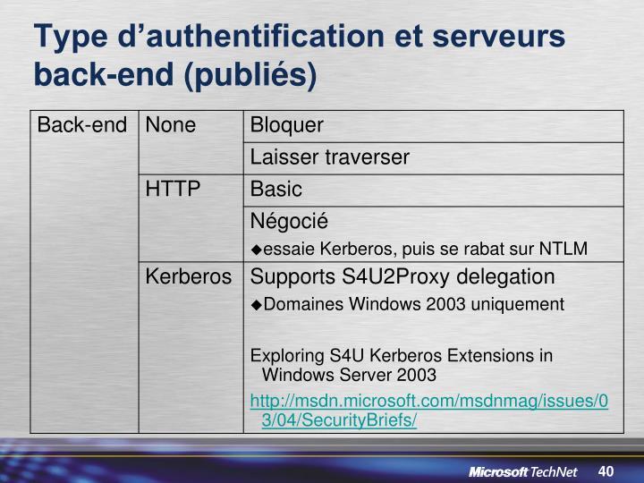 Type d'authentification et serveurs back-end (publiés)