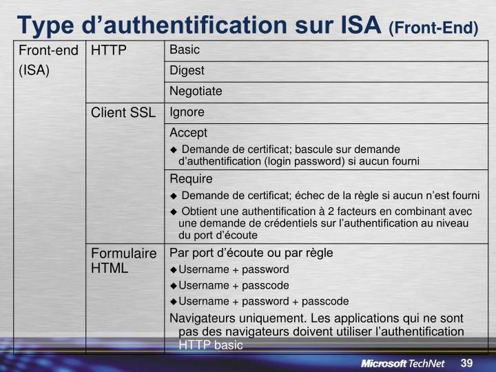 Type d'authentification sur ISA