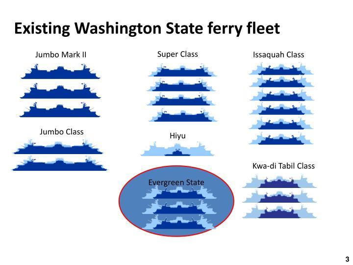 Existing Washington State ferry fleet