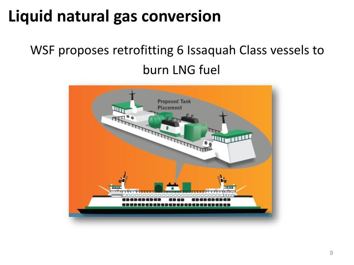 Liquid natural gas conversion