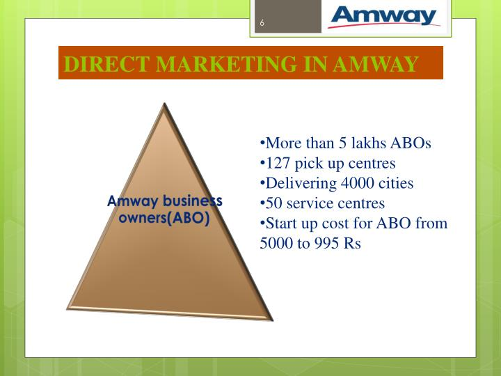 DIRECT MARKETING IN AMWAY