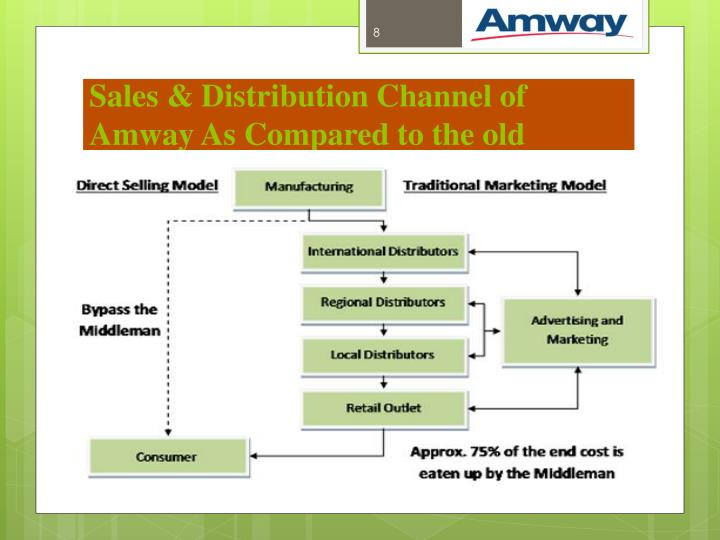 Sales & Distribution Channel of Amway As Compared to the old
