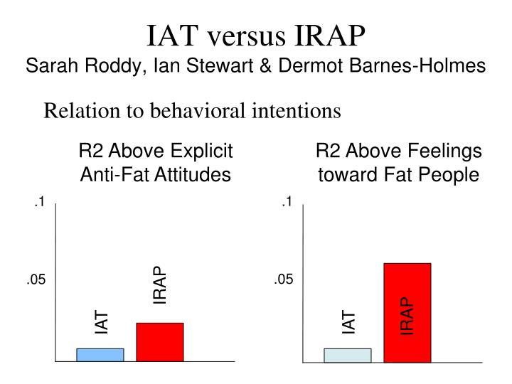 IAT versus IRAP