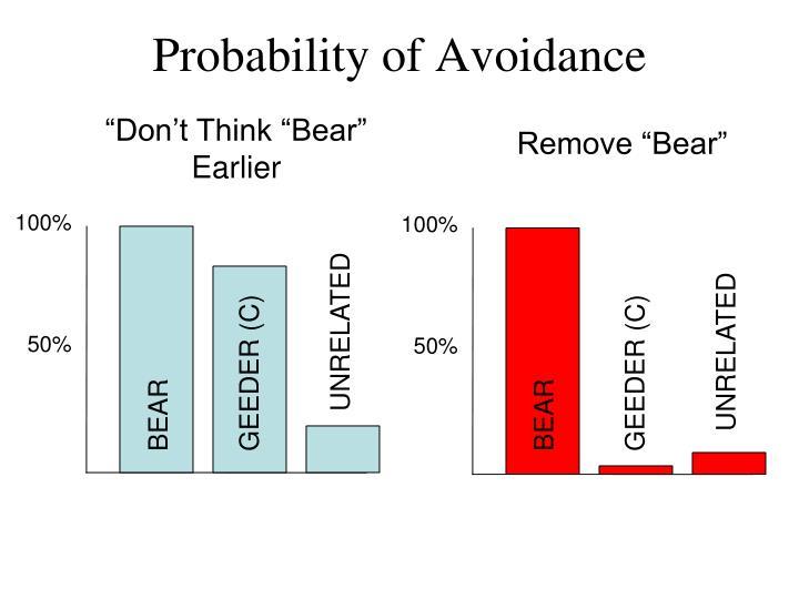 Probability of Avoidance